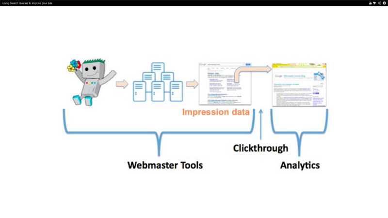webmaster-tools-vs-analytic
