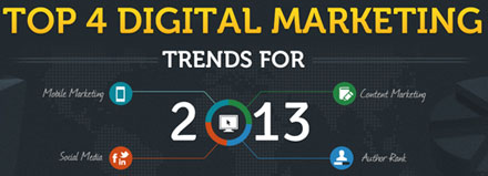 What are the opt 4 internet marketing trends for 2013?