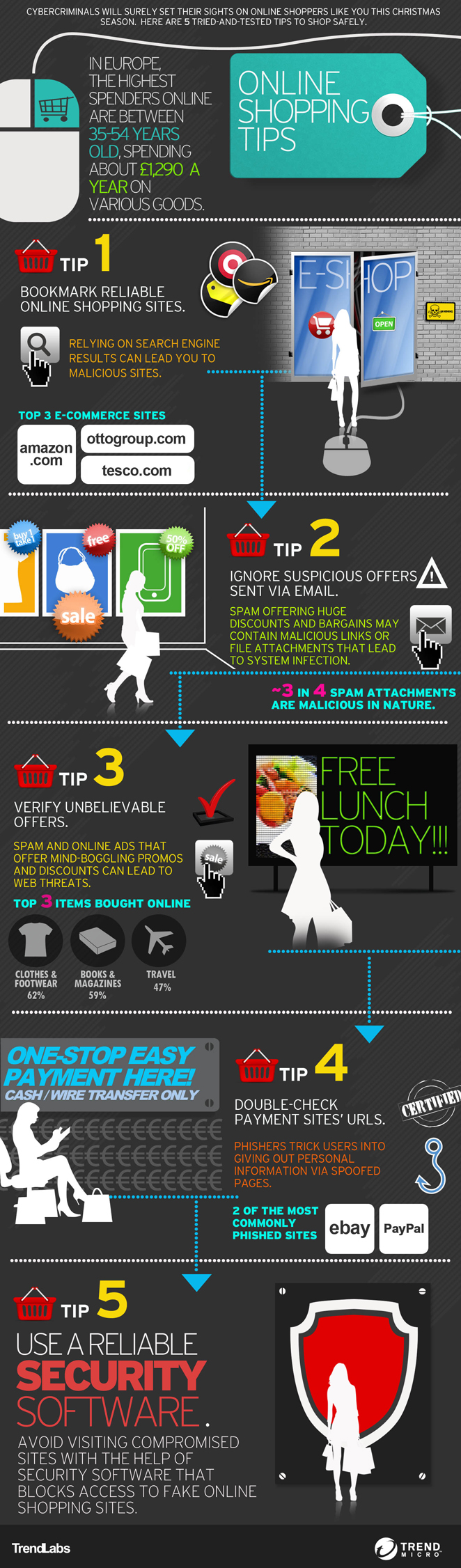 5 tips to shop safely online