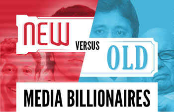Mark Zuckerberg versus Rupert Murdoch (New vs Old Media Billionaires)